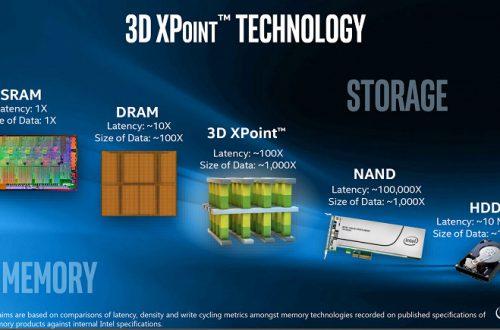 Intel и Micron подписали новое соглашение о памяти 3D XPoint