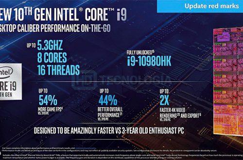 От Core i5-10300H до Core i9-10980HK с частотой 5,3 ГГц. Стали известны параметры всех мобильных CPU Intel Comet Lake-H