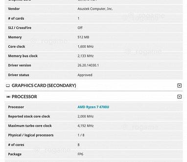 В ноутбуке Asus Zenbook 14 (UX434IQ) процессор AMD Ryzen 7 4700U будет дополнен видеокартой Nvidia GeForce MX350