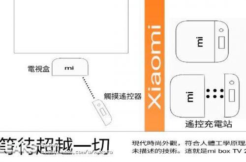 Приставка Xiaomi Mi TV Box 2 умеет разделяться на две части. Подобных решений на рынке еще не было