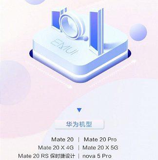 Еще 12 смартфонов Huawei и Honor получили EMUI 10.1. Список