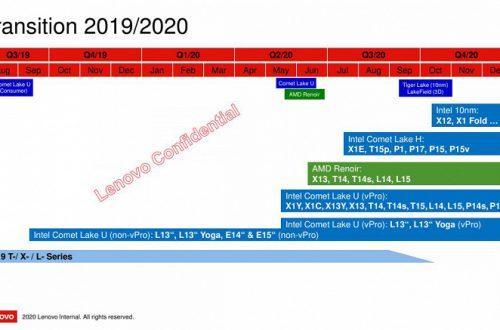 Новые мобильные процессоры Intel Tiger Lake могут выйти позже, чем обещала компания